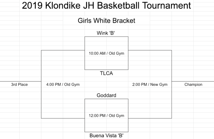 7th Grade Girls Bracket