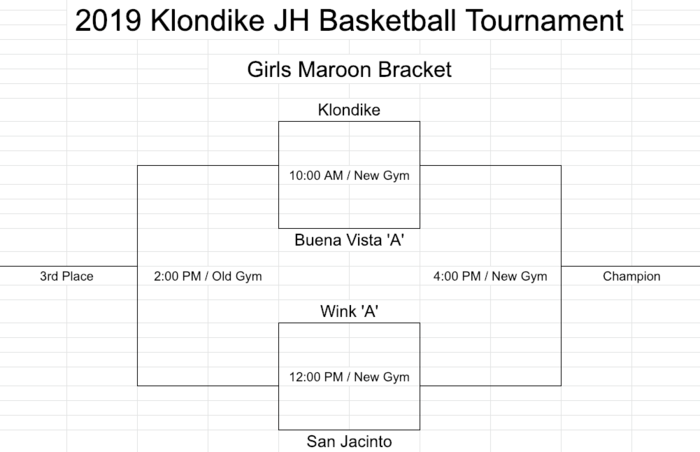 8th Grade Girls Bracket