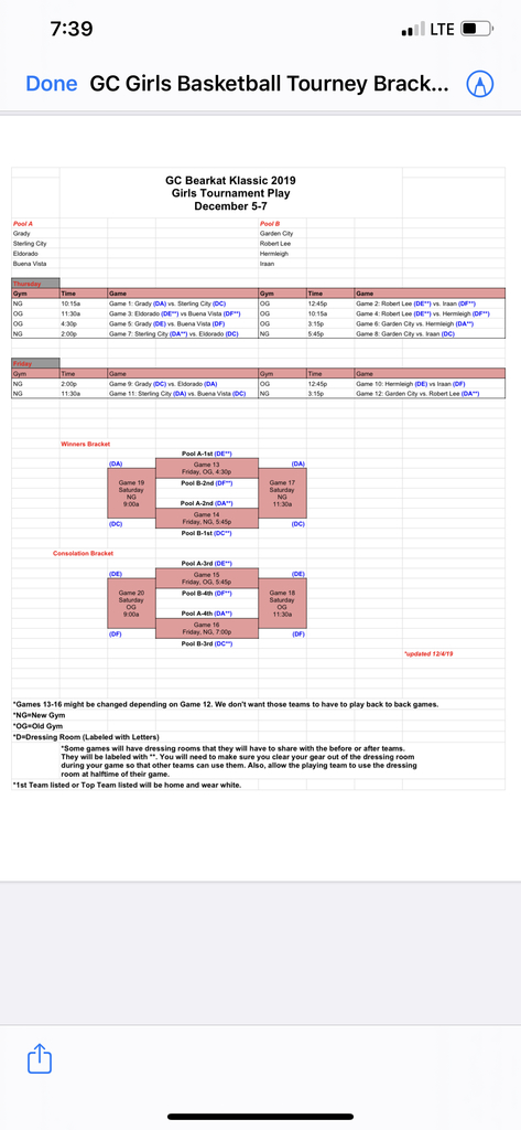 Garden City Basketball Tournament