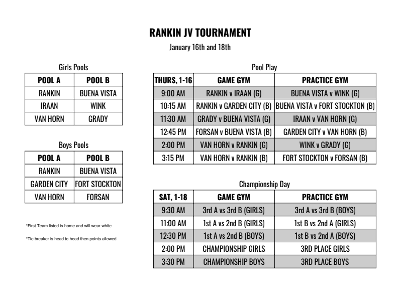 Rankin Tourn Bracket